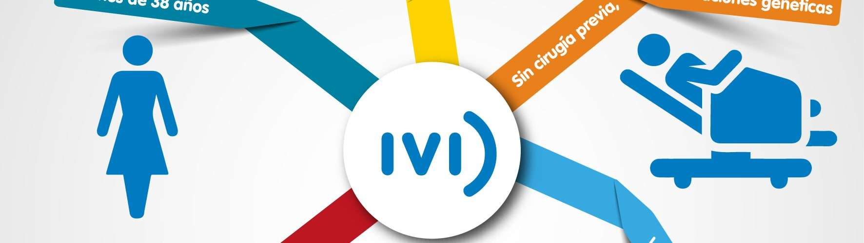 IVI busca candidatas para estudio fallo ovárico