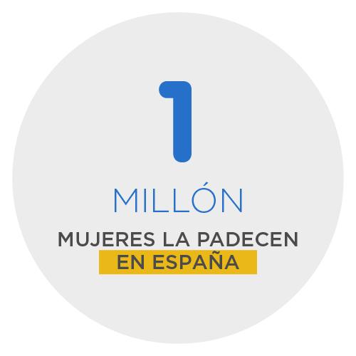 1 millón de mujeres en España padecen Endometriosis