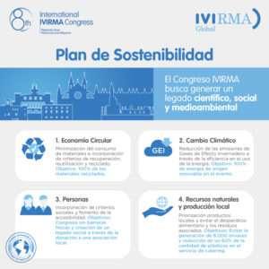 IVI desarrolla un plan de sostenibilidad  para su Congress