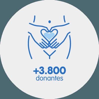 Selección óptima de donantes